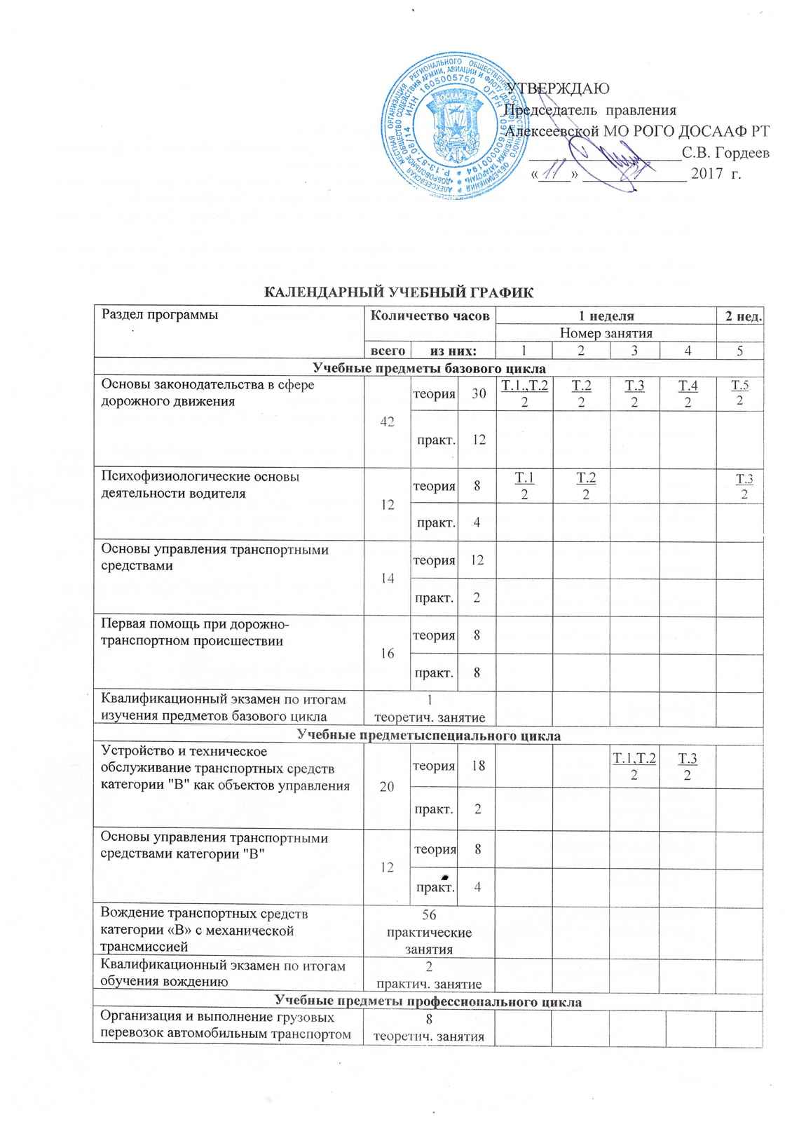 Справка о надомном обучении Алексеевский район алгоритм подготовки пациента к клиническому анализу крови